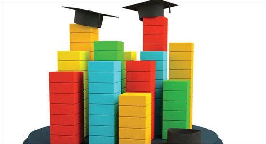 هفت دانشگاه ایران در میان 250 دانشگاه برترعصر طلاییتایمز