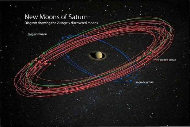 کشف 20 قمر جدید دور زحل، قمرهای زحل از مشتری بیشتر شد