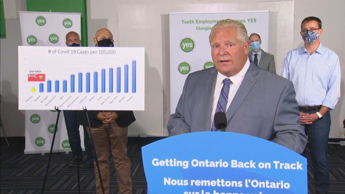 نخست وزیر انتاریو با یک نمودارساده علت بسته ماندن مرز آمریکا-کانادا را شرح داد