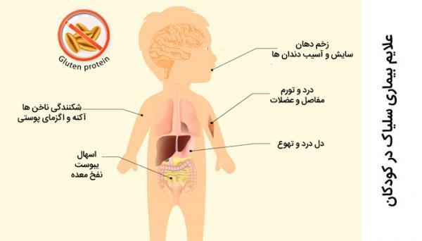 بیماری سلیاک در نوزادان و بچه ها؛ علائم، روش تشخیص و درمان